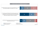 Apotheken zwischen angespannter wirtschaftlicher Lage und Mehrwertsteuersenkung