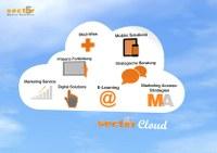 Multichannel-Aktivitäten durch Cloud steuern